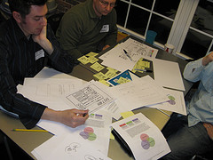 033009_brainstorming