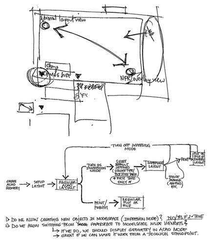 080709_sketching_design_first_sketch