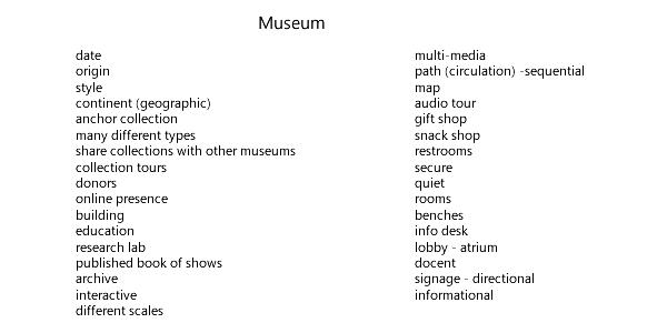 Museumlist