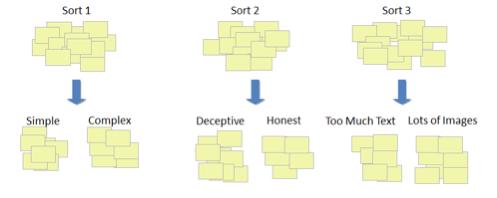 """Attēlu rezultāti vaicājumam """"card sorting method"""""""